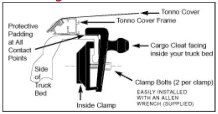 CARRYBOY NOVISAUTO Pickup Verzurrösen Verzurrklemmen für den Laderaum Einbau in Minuten ohne Werkzeug