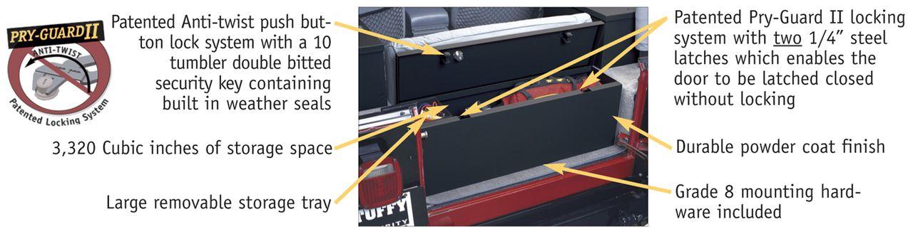 NOVISauto Sicherheitsbox Autotresor Kofferraum universal Wertsachentresor für Fahrzeuge Übersicht