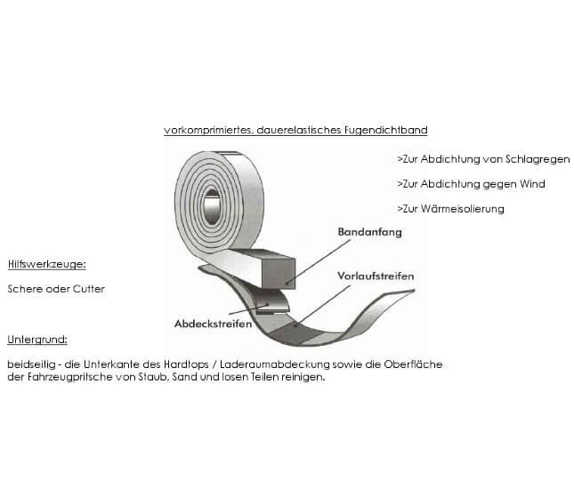 NOVISauto Fugendichtband Modell MA-Dichtband
