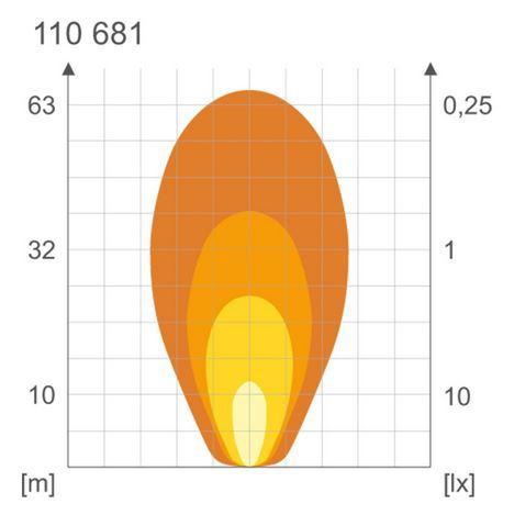 LED Arbeitsscheinwerfer 1000 Lumen Modell 110 681
